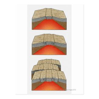 Ejemplo de las placas oceánicas que separan y postal