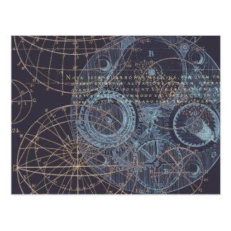 Ejemplo de libro de la ciencia del vintage tarjetas postales