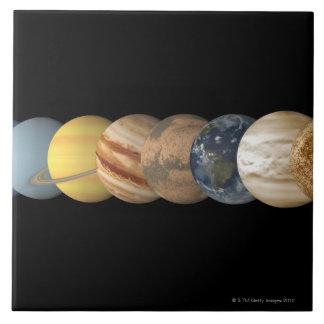 Ejemplo de los planetas alineados azulejos