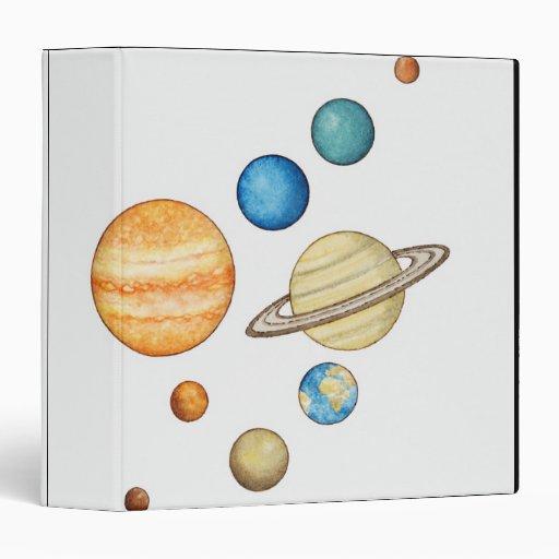 """Ejemplo de los planetas de la Sistema Solar Carpeta 1 1/2"""""""