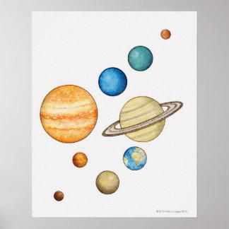 Ejemplo de los planetas de la Sistema Solar Póster