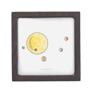 Ejemplo de los planetas que están en órbita el Sun Caja De Regalo De Calidad