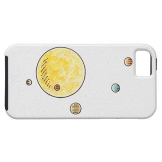 Ejemplo de los planetas que están en órbita el Sun iPhone 5 Carcasa