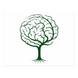 Ejemplo del árbol del cerebro postales