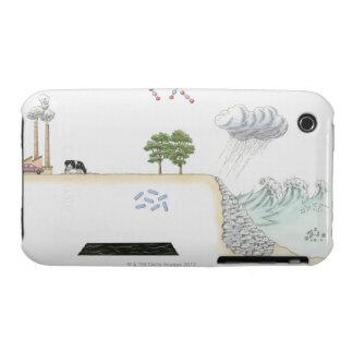 Ejemplo del ciclo de carbono en la tierra iPhone 3 Case-Mate funda