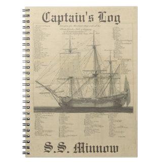 Ejemplo del vintage de la nave del registro de los libreta