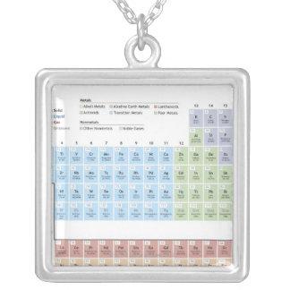 Ejemplo exacto de la tabla periódica colgante cuadrado