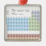 Ejemplo exacto de la tabla periódica adorno cuadrado plateado