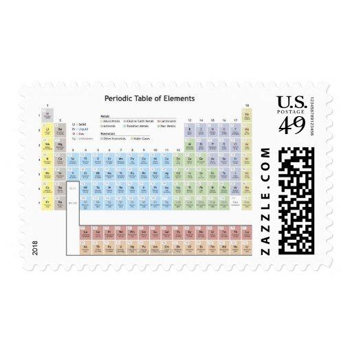 Ejemplo exacto de la tabla periódica franqueo