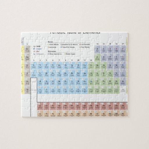 Ejemplo exacto de la tabla periódica puzzles con fotos