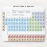 Ejemplo exacto de la tabla periódica tapetes de raton