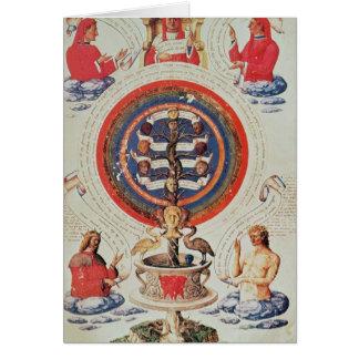Ejemplo que muestra la filosofía hermética de tarjetas