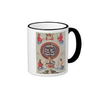 Ejemplo que muestra la filosofía hermética de tazas de café