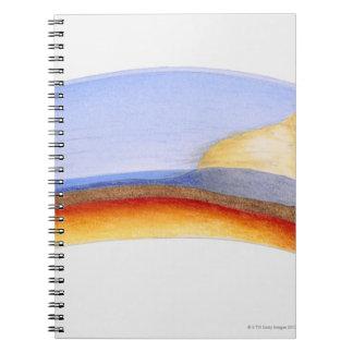 Ejemplo seccionado transversalmente de la cuaderno