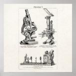 Ejemplo Steampunk retro del microscopio del vintag Poster