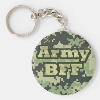 Ejército BFF Llavero Redondo Tipo Pin