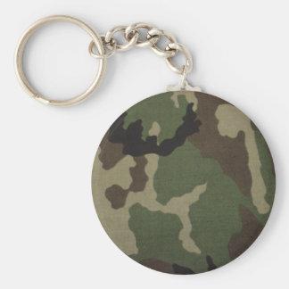 Ejército Camo Llavero Redondo Tipo Pin