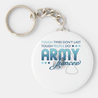 Ejército de gente duro (prometido) llavero redondo tipo pin