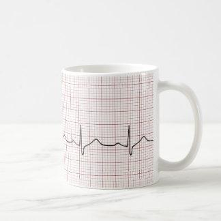 EKG heartbeat on graph paper, PhD (doctor) pulse Classic White Coffee Mug