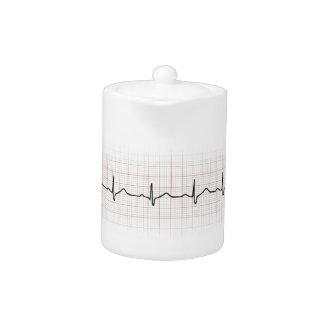 EKG heartbeat on graph paper, PhD (doctor) pulse Teapot