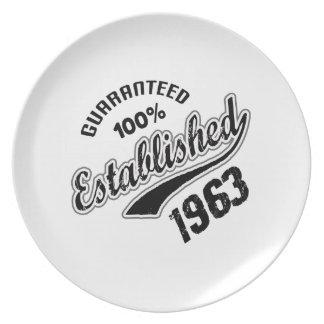 El 100% garantizado estableció 1963 platos de comidas