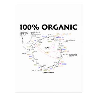 El 100% orgánico (ciclo de ácido cítrico - ciclo postales