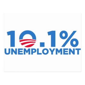 el 10,1 por ciento de desempleo postal