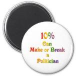 El 10% pueden hacer o romperse iman