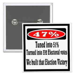 el 47 por ciento pin