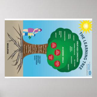 El acercamiento de Greenspan Floortime: El árbol Posters