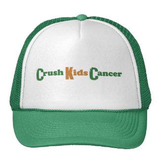El agolpamiento embroma el gorra del cáncer