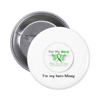 El álbum de Missy Pin