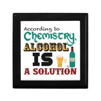 El alcohol es una solución caja de joyas