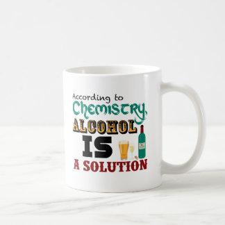 El alcohol es una solución taza de café