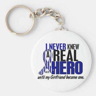 El ALS nunca conocía a una novia del héroe 2 Llavero Redondo Tipo Pin