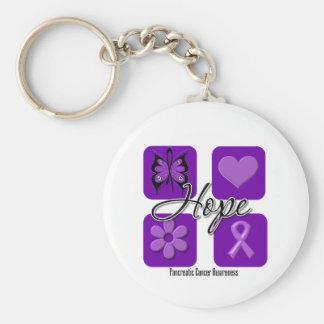 El amor de la esperanza del cáncer pancreático ins llavero personalizado