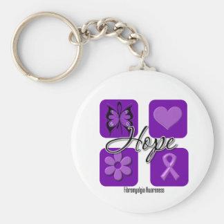 El amor de la esperanza del Fibromyalgia inspira c Llavero Personalizado