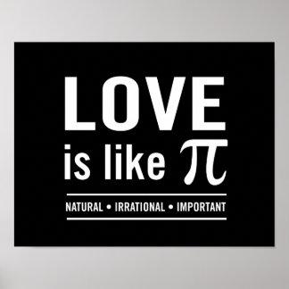 El amor es como el pi póster