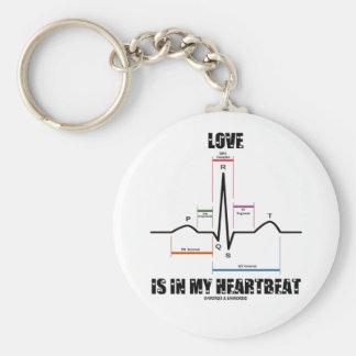El amor está en mi electrocardiograma del latido llavero redondo tipo pin