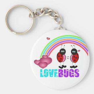 El amor fastidia llavero del el día de San Valentí