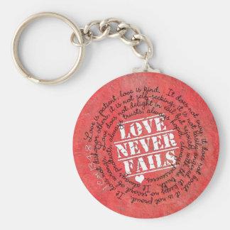 El amor nunca falla el 13:4 de los Corinthians del Llavero Redondo Tipo Pin