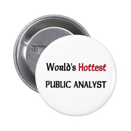 El analista público más caliente de los mundos pin