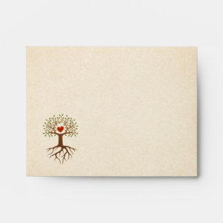 El árbol con el corazón y las raíces texturizaron