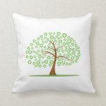 el árbol con recicla para el eco design.png de las cojin