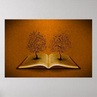 El árbol de GiddyUp y el árbol de la escritura de  Impresiones