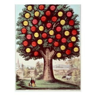 El árbol de la templanza, 1872 postales
