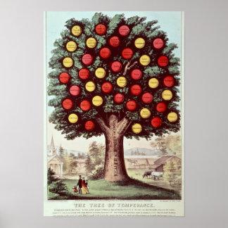El árbol de la templanza, 1872 póster