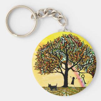 El árbol de la vida renueva llavero redondo tipo pin