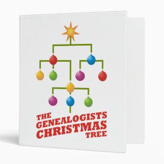El árbol de navidad de los Genealogists