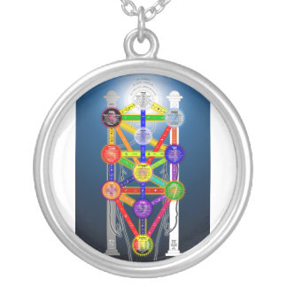 El árbol de Qabalistic del diagrama de la Colgante Redondo